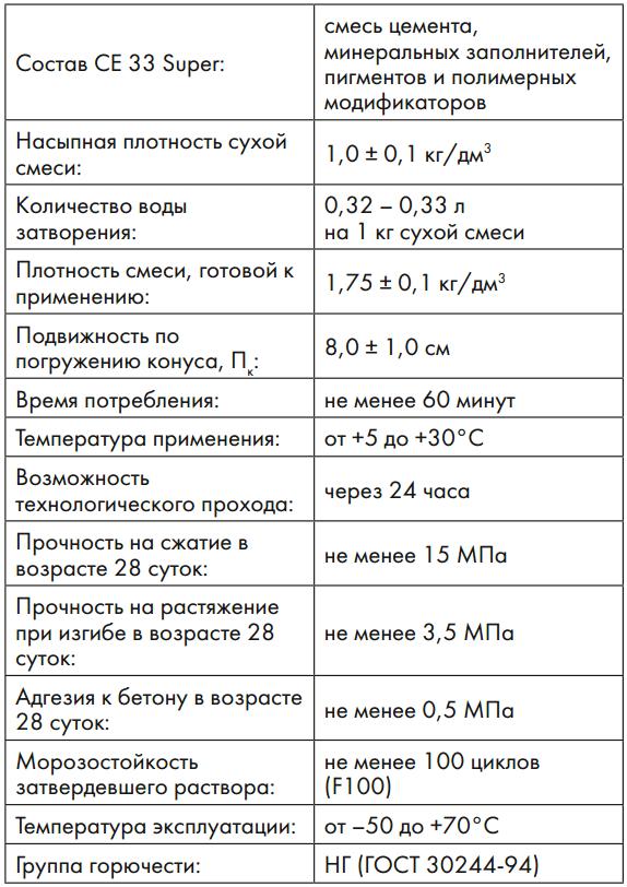 Затирка для плитки Церезит: выбор, технические характеристики, цвета и нанесение Затирка для швов ceresit ce 33