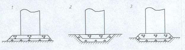 Оградительные сооружения откосного профиля Откосные оградительные сооружения
