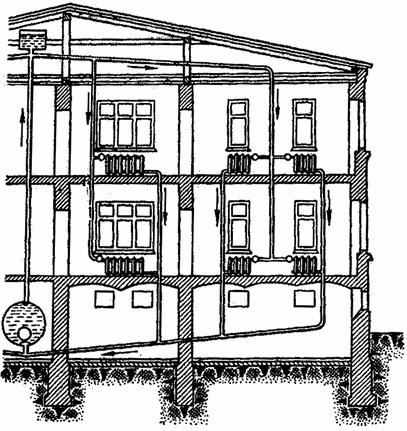 Гигиенические требования к жилым помещениям Оптимальная система отопления жилых помещений