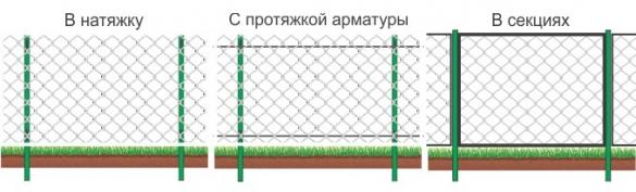 Korrekter Zaun von der Rabitsa. Video - Eine neue Art, Support-Pole ...