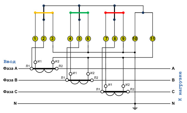 3-Phasen-Gleichstromzähler. Drehstrom-Stromzähler.