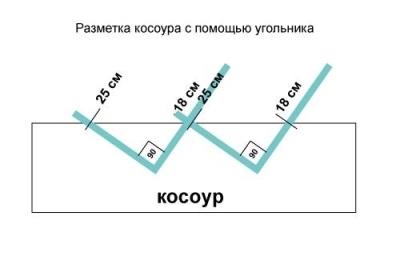 Лестница для дома на второй этаж размеры