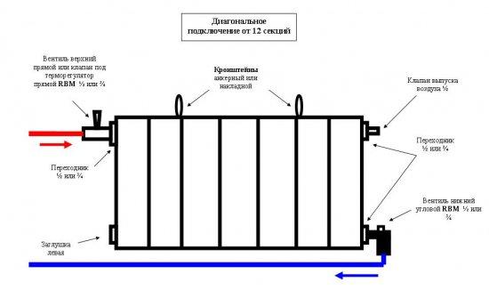 Batterie Heizkreis. Batterie Installation: notwendige Faktoren ...