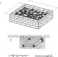 Особенности конструкции и инструкция по кладке печи из кирпича